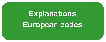 Bouton Explanations european codes